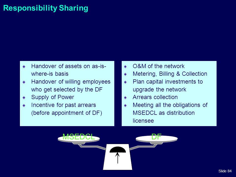 Responsibility Sharing