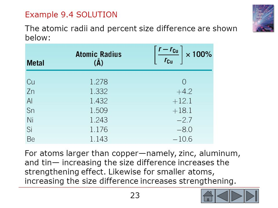 Example 9.4 SOLUTION The atomic radii and percent size difference are shown below: