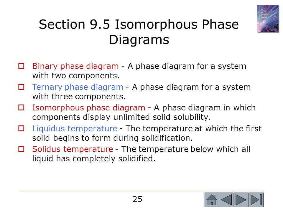 Section 9.5 Isomorphous Phase Diagrams