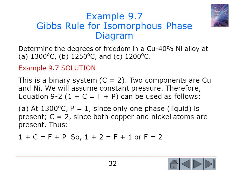 Example 9.7 Gibbs Rule for Isomorphous Phase Diagram