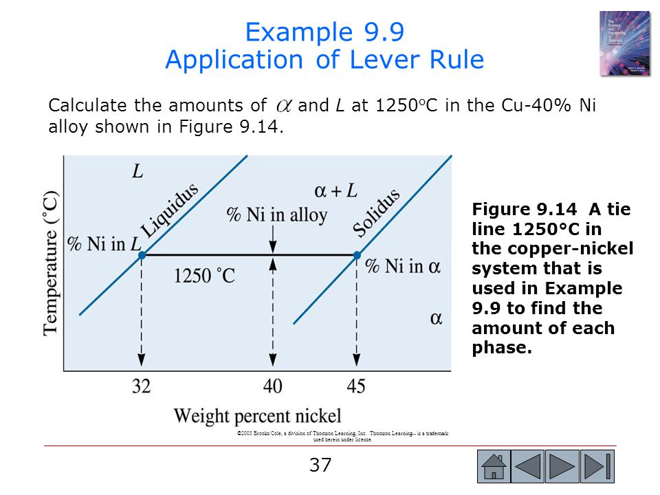 Example 9.9 Application of Lever Rule