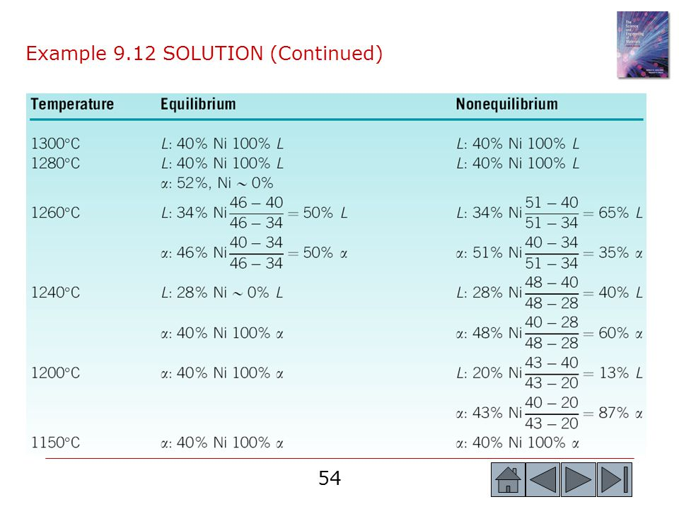 Example 9.12 SOLUTION (Continued)