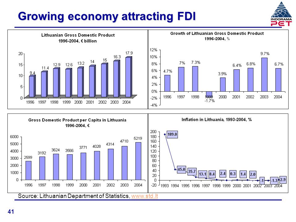 Growing economy attracting FDI