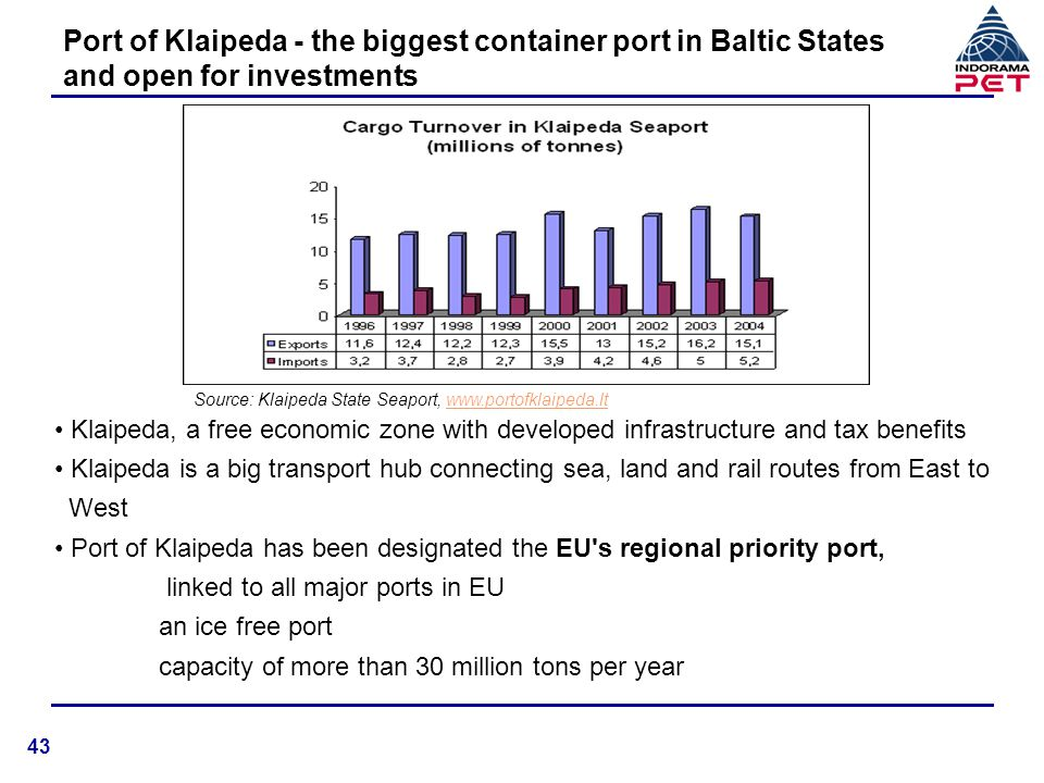 Port of Klaipeda - the biggest container port in Baltic States and open for investments