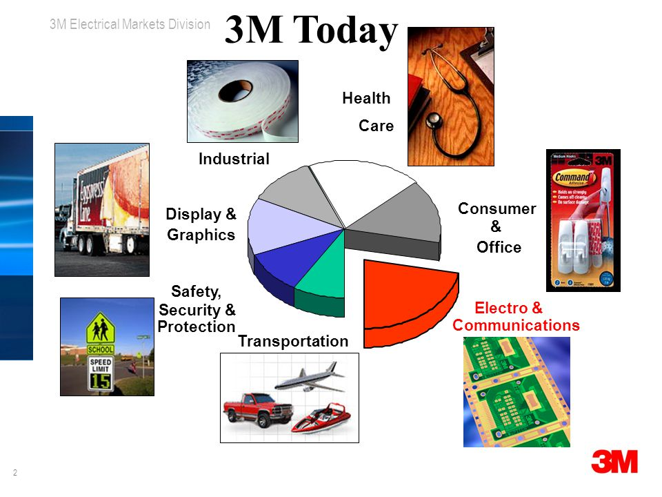 3M Today Health Care Industrial Consumer Display & & Graphics Office