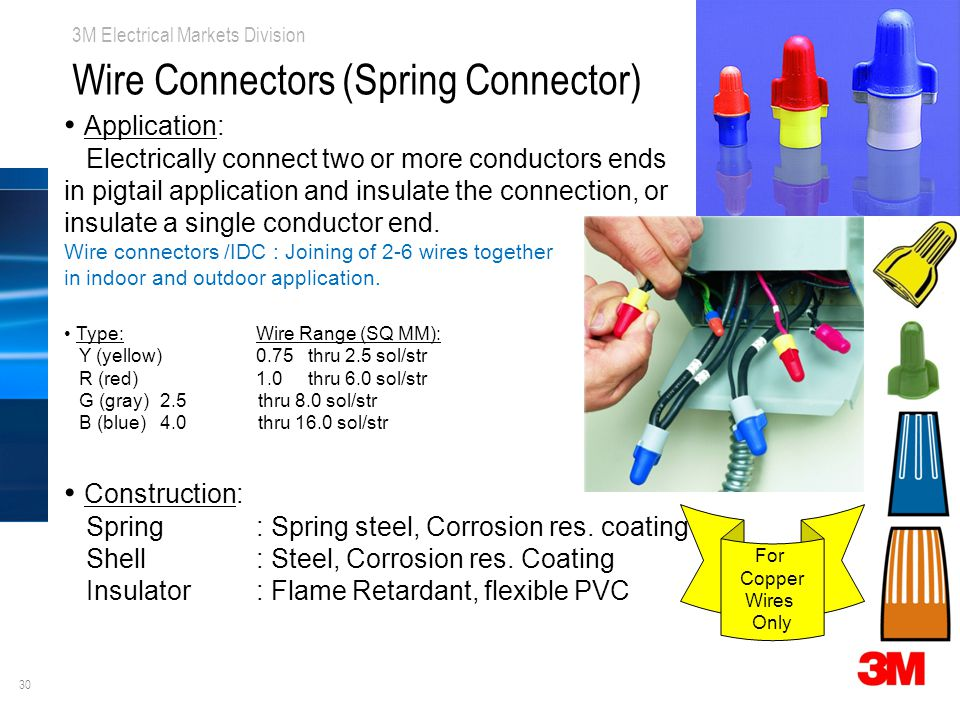 Wire Connectors (Spring Connector)
