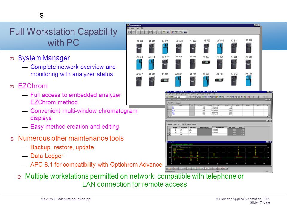 Full Workstation Capability with PC