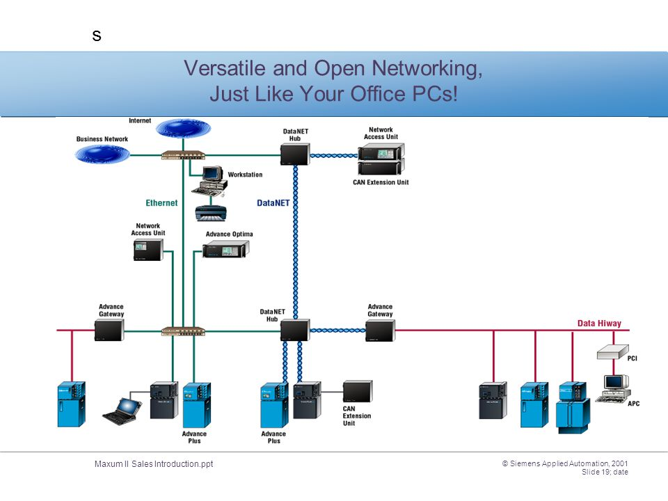 Versatile and Open Networking, Just Like Your Office PCs!