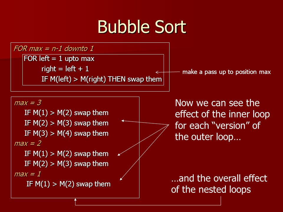 Bubble Sort FOR max = n-1 downto 1. FOR left = 1 upto max. right = left + 1. IF M(left) > M(right) THEN swap them.