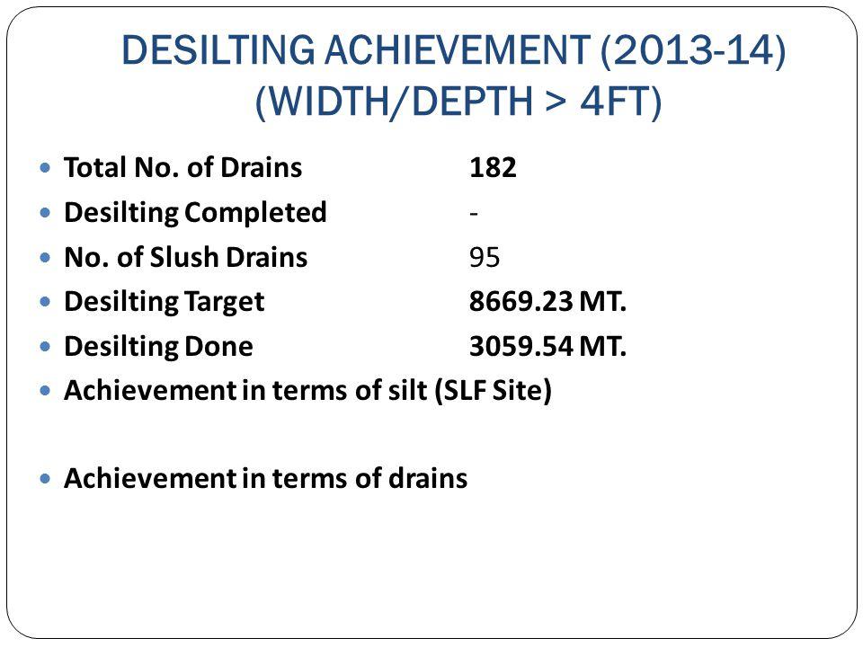 DESILTING ACHIEVEMENT (2013-14) (WIDTH/DEPTH > 4FT)