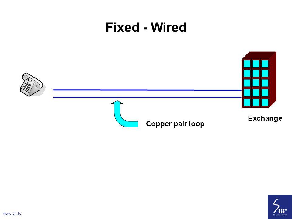 Fixed - Wired Exchange Copper pair loop www.slt.lk