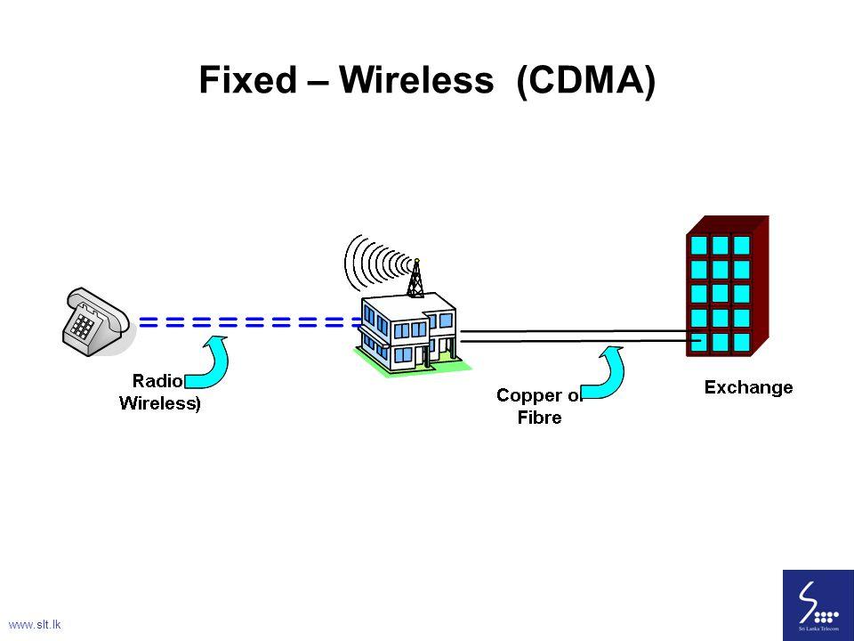 Fixed – Wireless (CDMA)