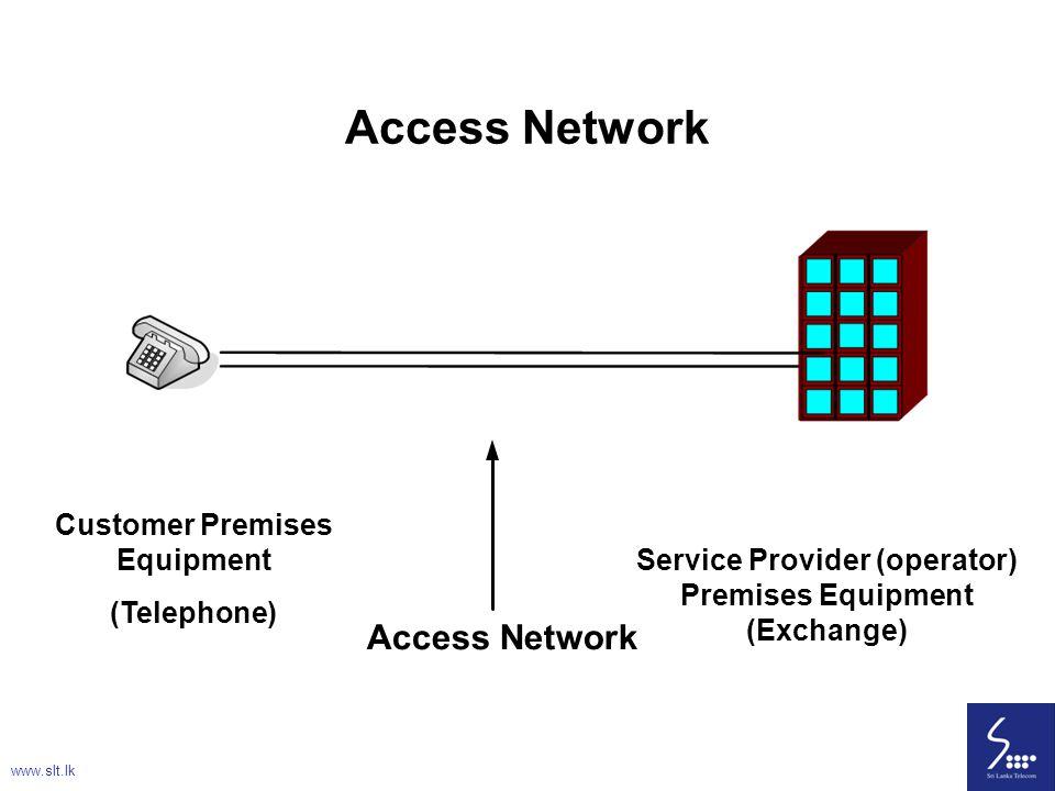 Access Network Access Network Customer Premises Equipment (Telephone)