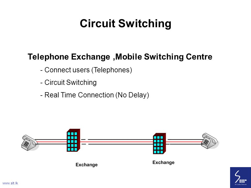 Circuit Switching Telephone Exchange ,Mobile Switching Centre