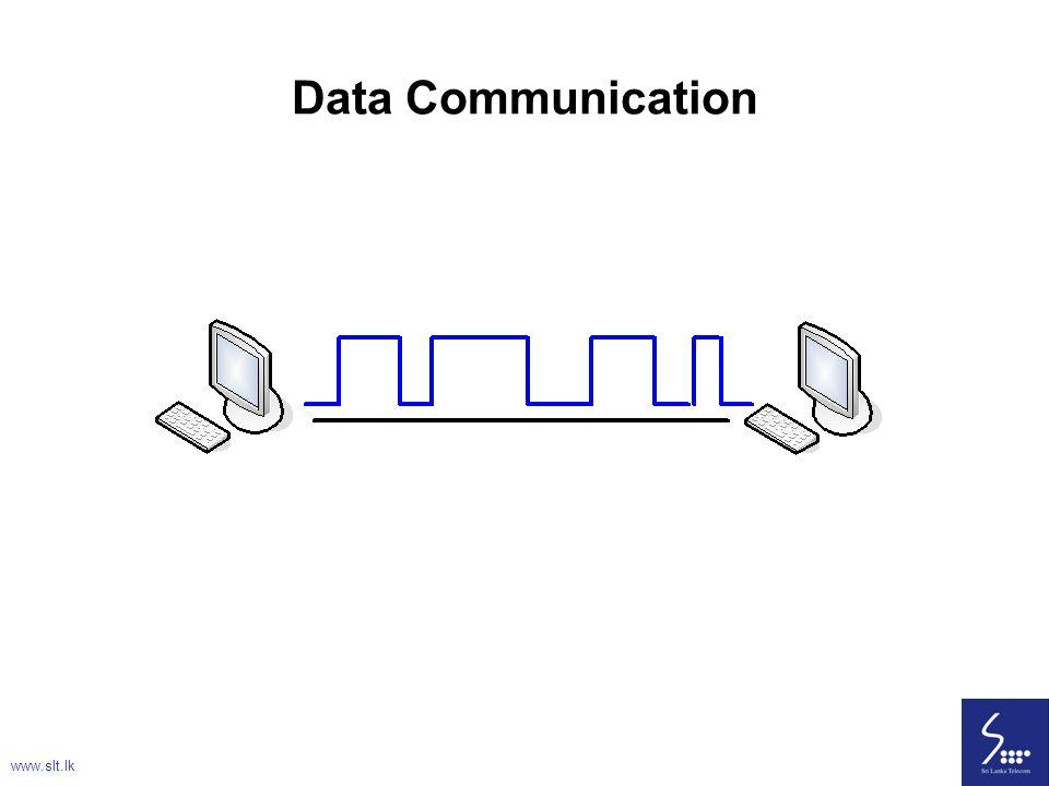 Data Communication www.slt.lk