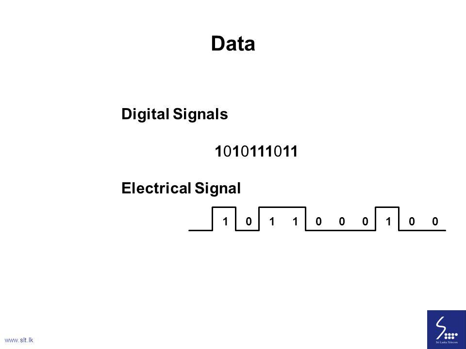 Data Digital Signals 1010111011 Electrical Signal 1 www.slt.lk