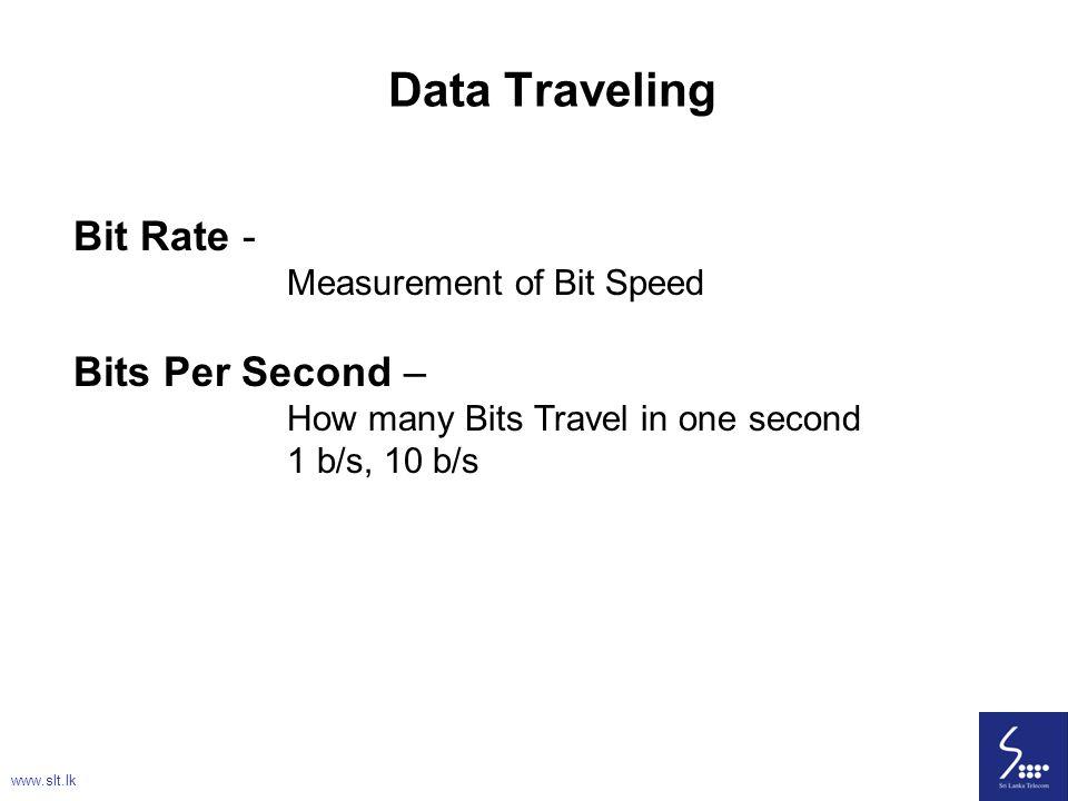 Data Traveling Bit Rate - Bits Per Second – Measurement of Bit Speed