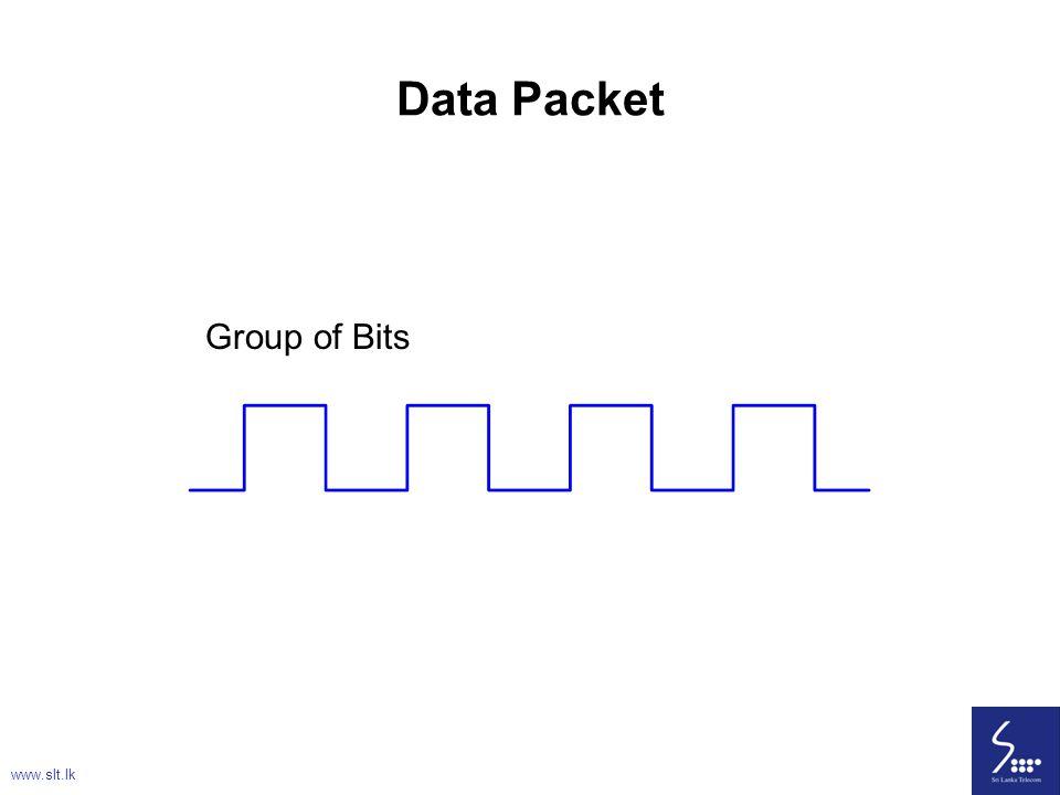 Data Packet Group of Bits www.slt.lk
