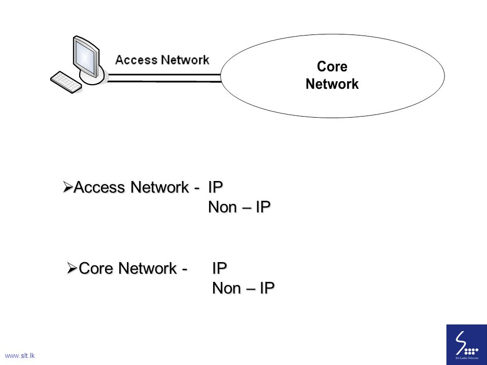 Access Network - IP Non – IP