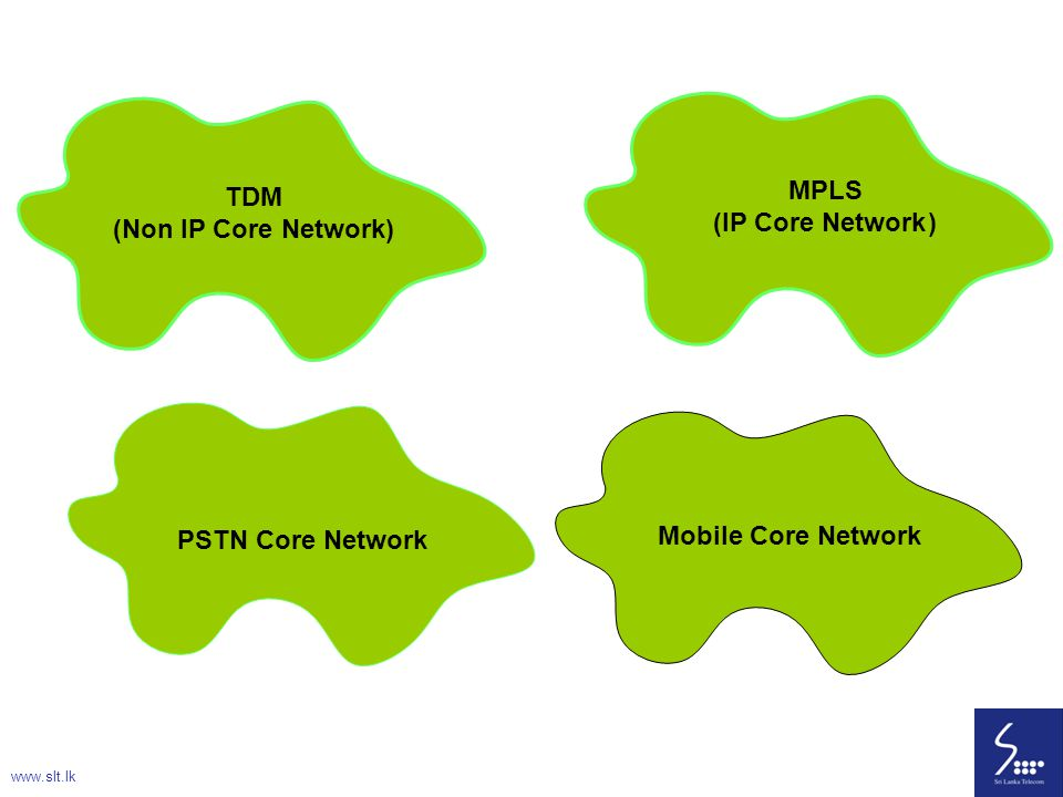 TDM MPLS ( IP Core Network ) ( Non IP Core Network )