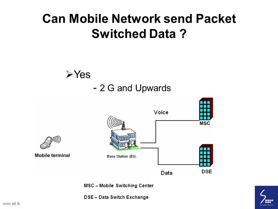 Can Mobile Network send Packet Switched Data