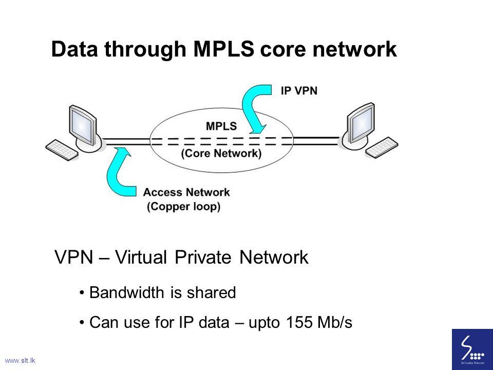 Data through MPLS core network