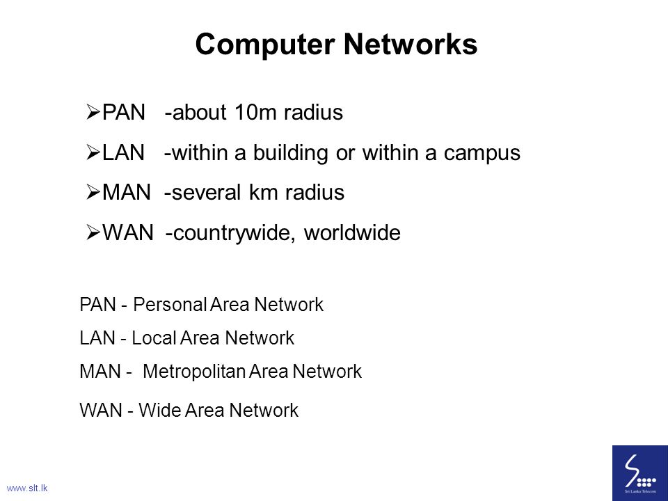Computer Networks PAN -about 10m radius