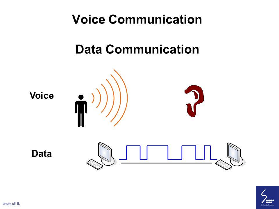 Voice Communication Data Communication