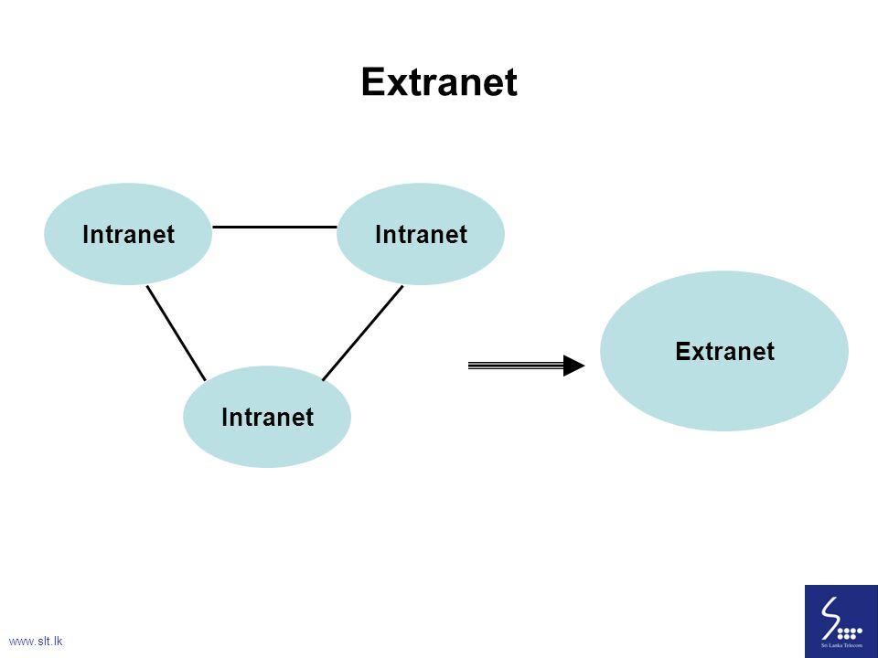 Extranet Intranet Intranet Extranet Intranet www.slt.lk