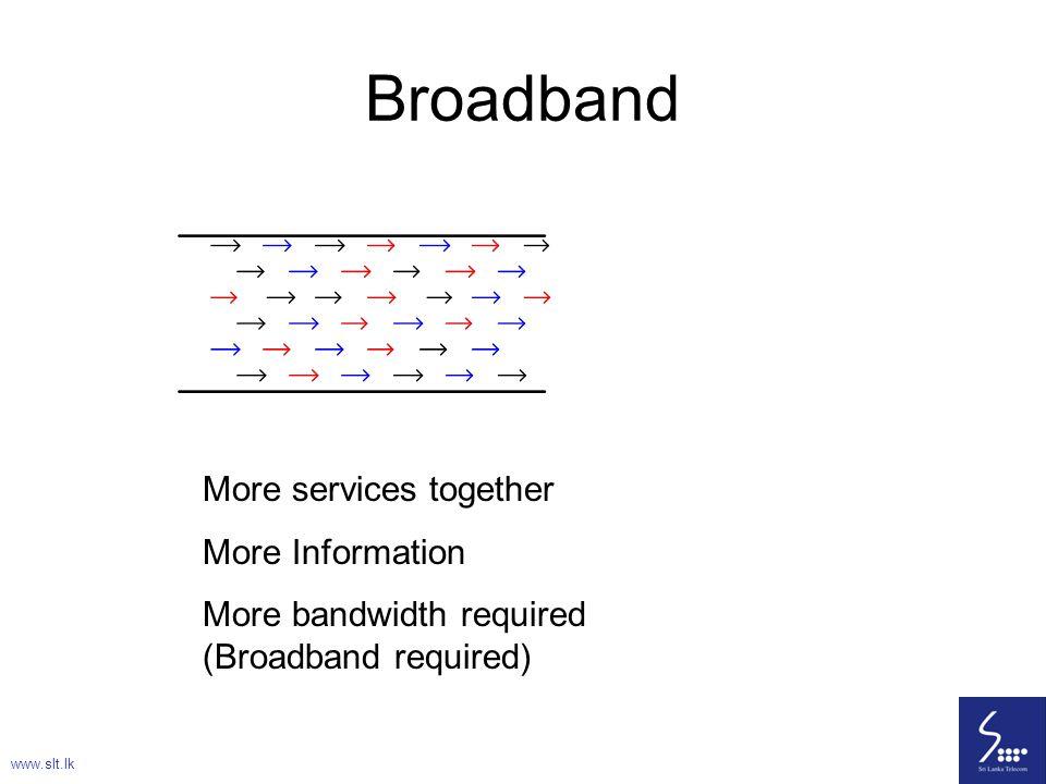 Broadband More services together More Information