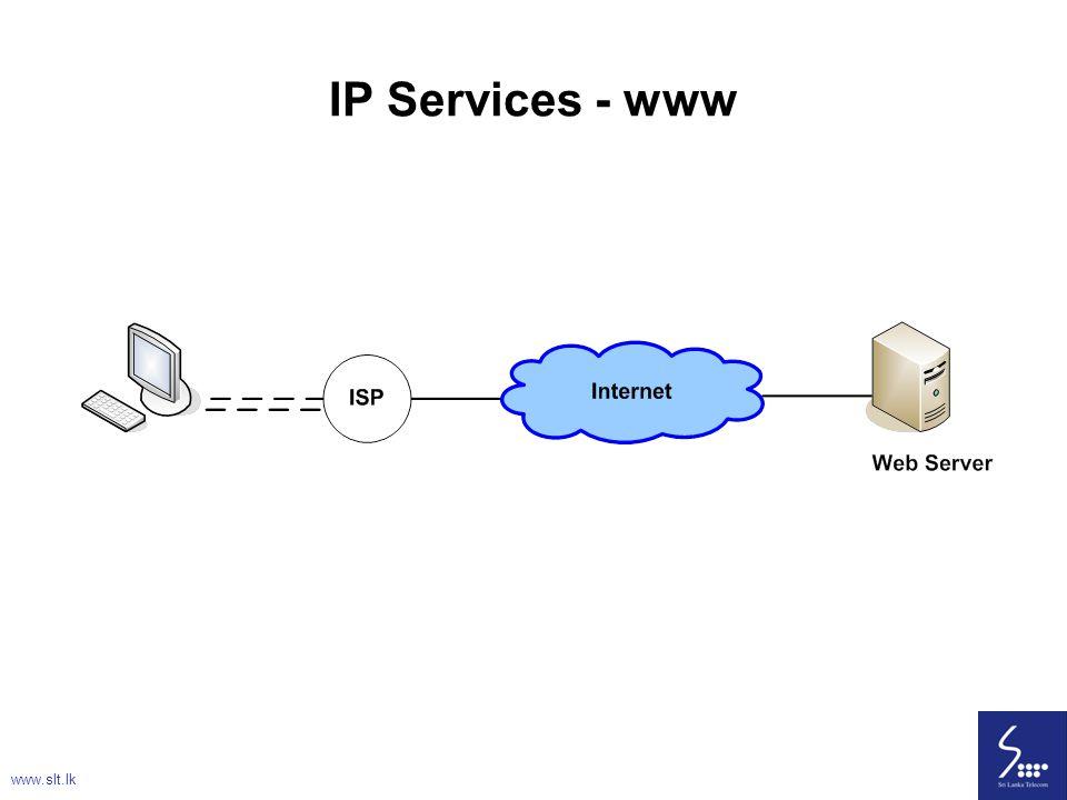 IP Services - www www.slt.lk