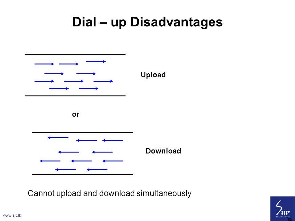 Dial – up Disadvantages