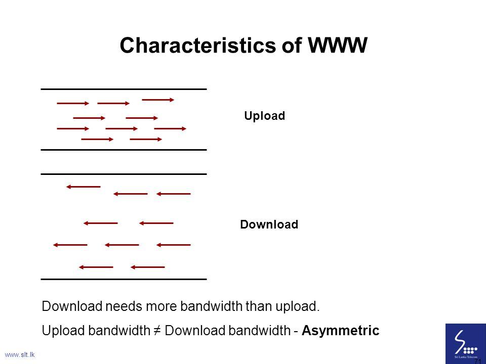 Characteristics of WWW
