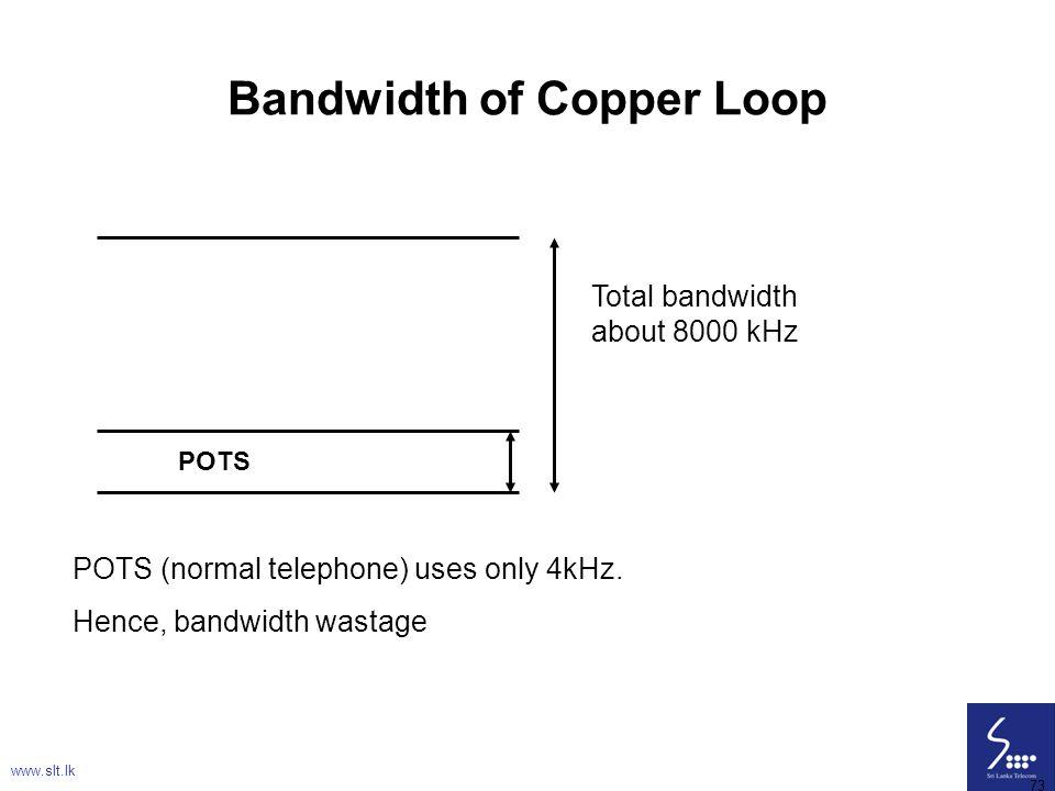 Bandwidth of Copper Loop