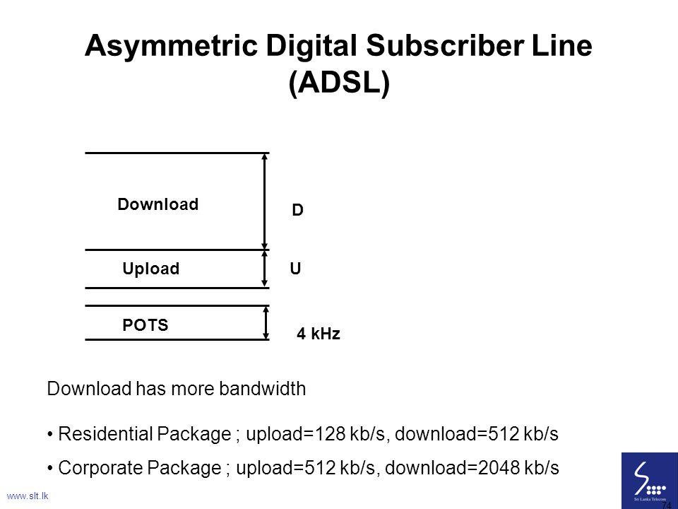 Asymmetric Digital Subscriber Line (ADSL)