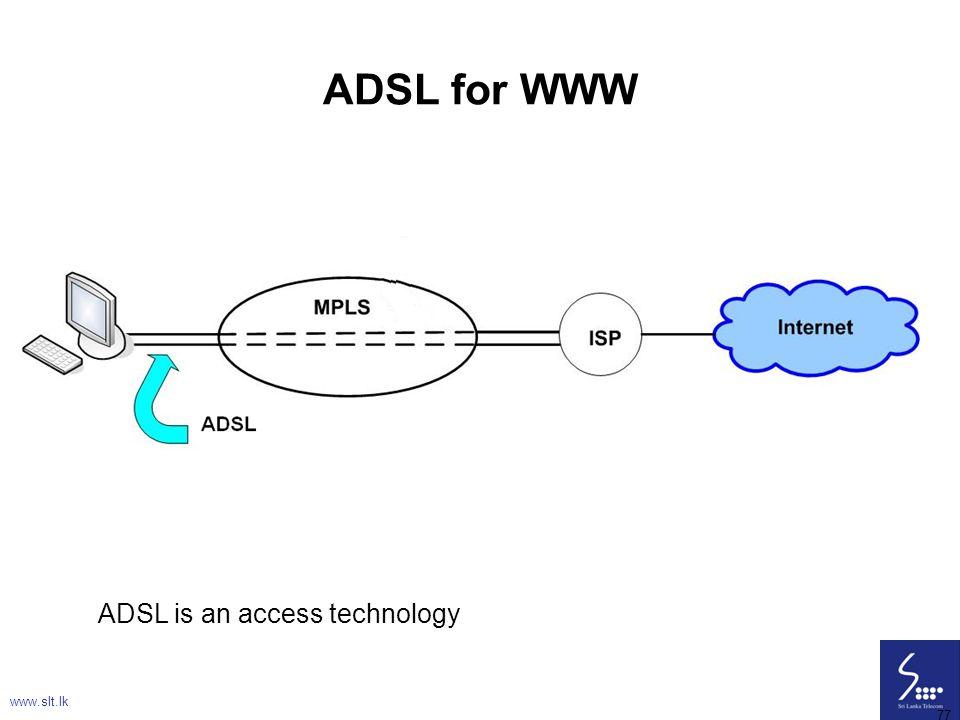 ADSL for WWW ADSL is an access technology www.slt.lk 77