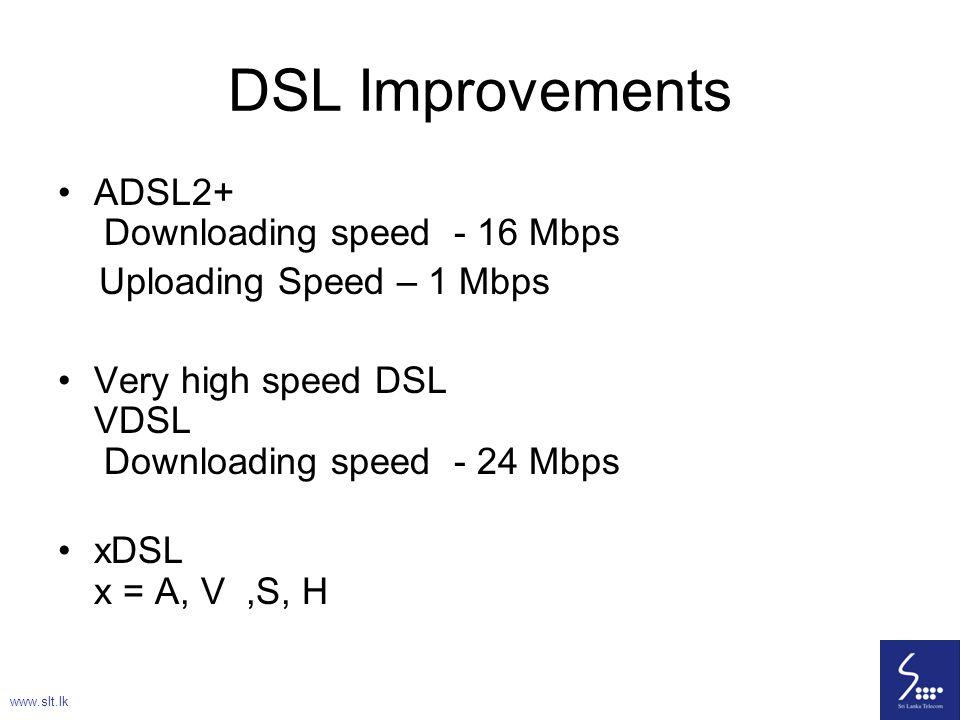 DSL Improvements ADSL2+ Downloading speed - 16 Mbps