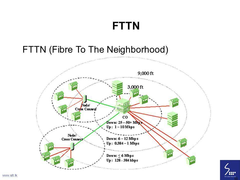 FTTN FTTN (Fibre To The Neighborhood) www.slt.lk 90