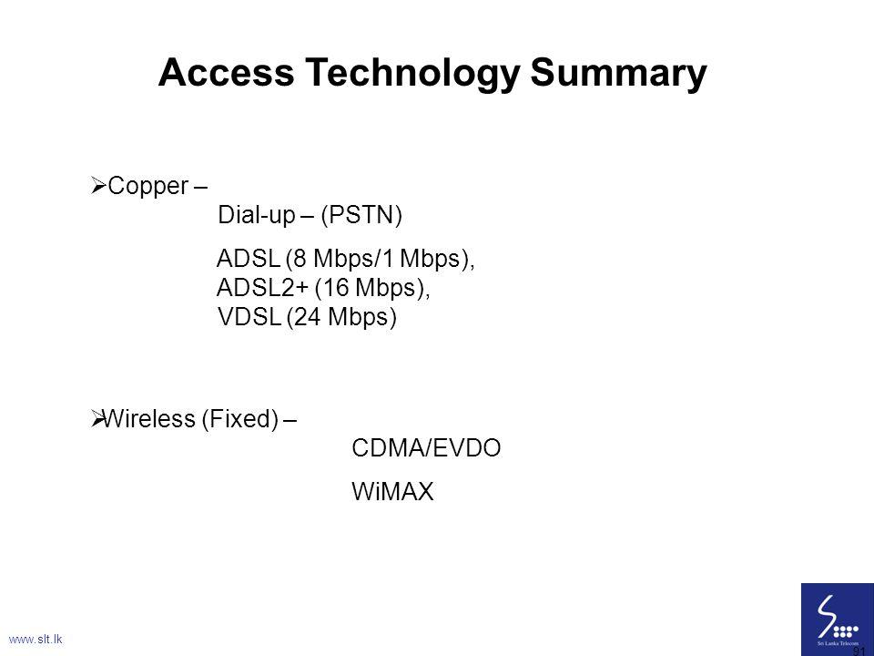 Access Technology Summary