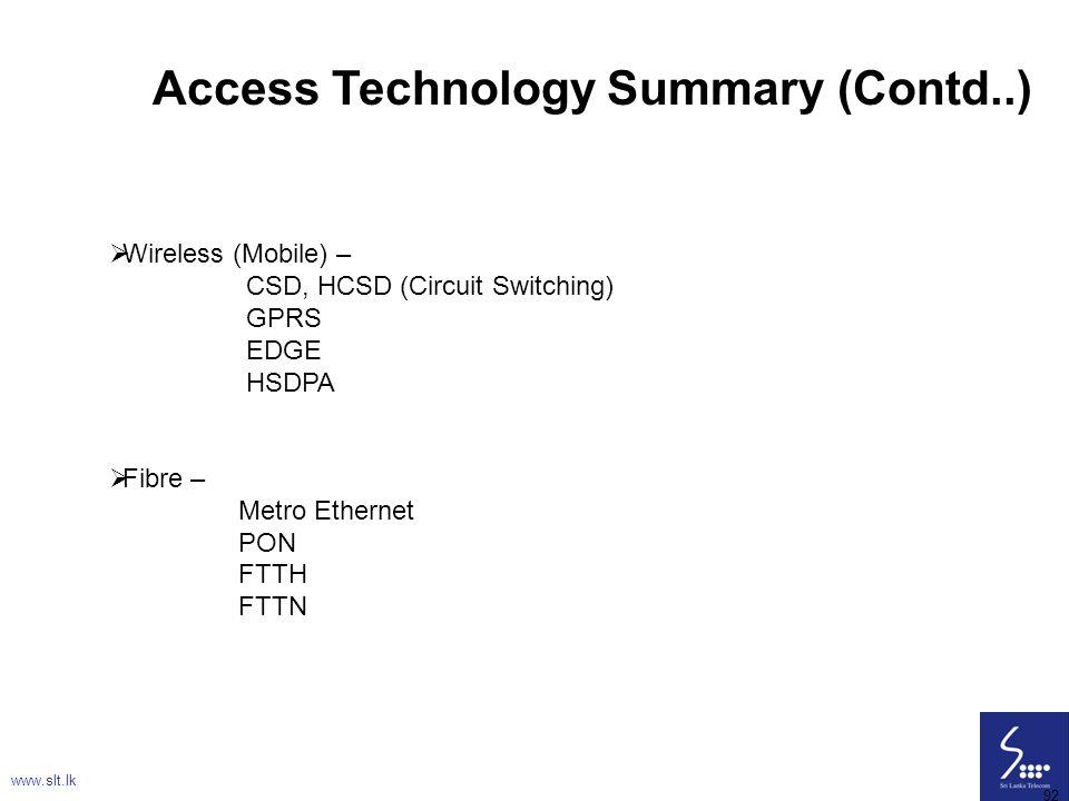 Access Technology Summary (Contd..)