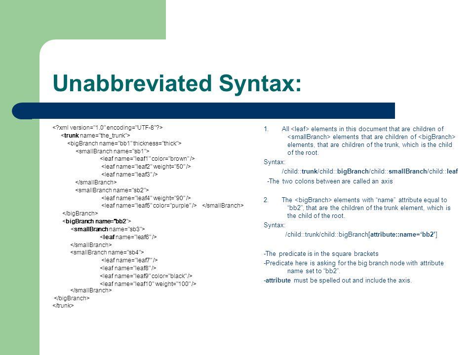 Unabbreviated Syntax: