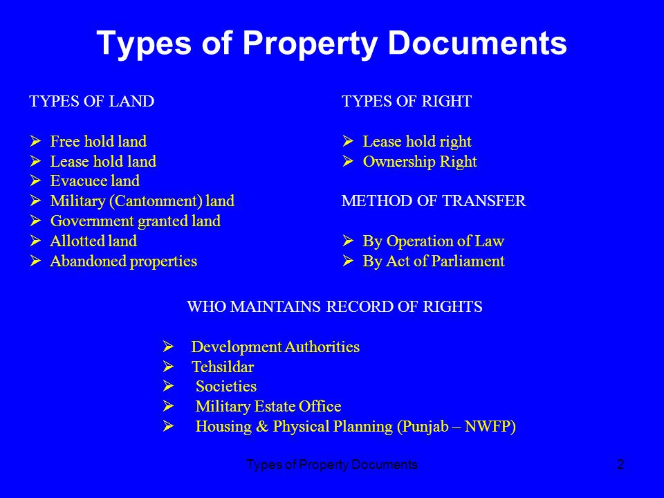 Types of Property Documents