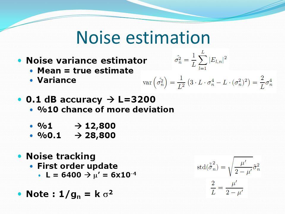 Noise estimation Noise variance estimator 0.1 dB accuracy  L=3200