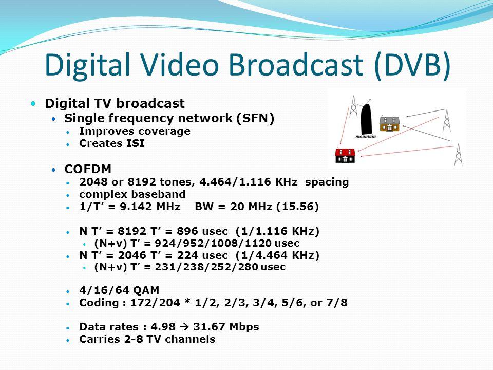 Digital Video Broadcast (DVB)