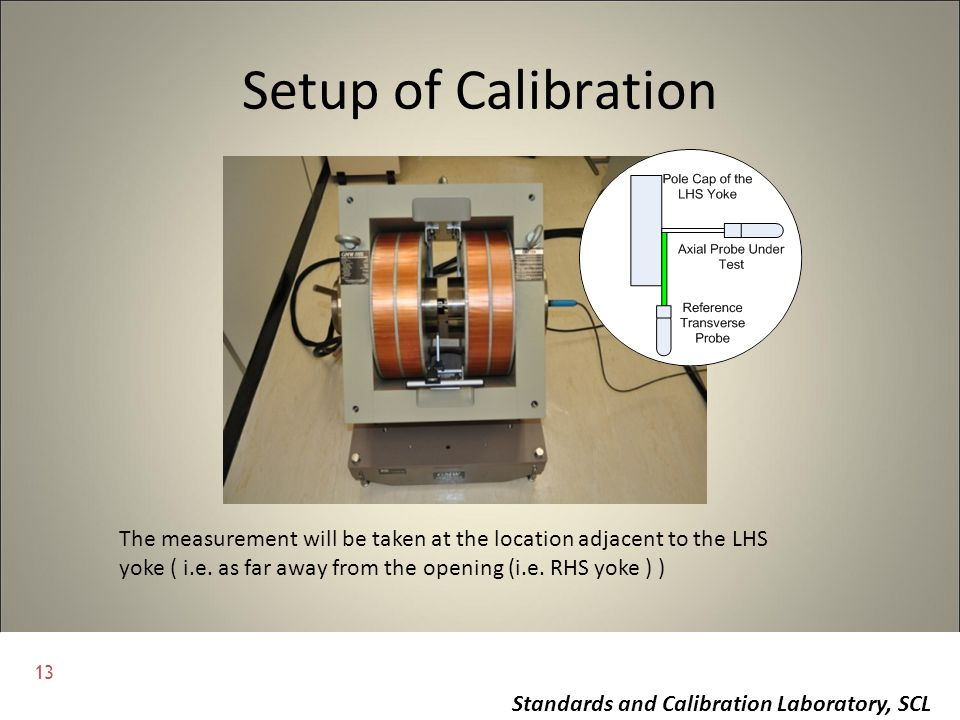 Setup of Calibration The measurement will be taken at the location adjacent to the LHS yoke ( i.e.