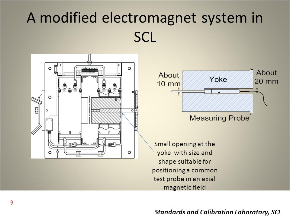 A modified electromagnet system in SCL