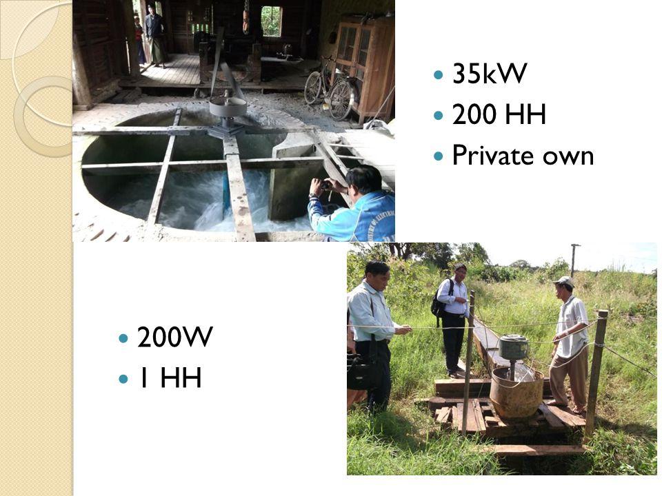 35kW 200 HH Private own 200W 1 HH