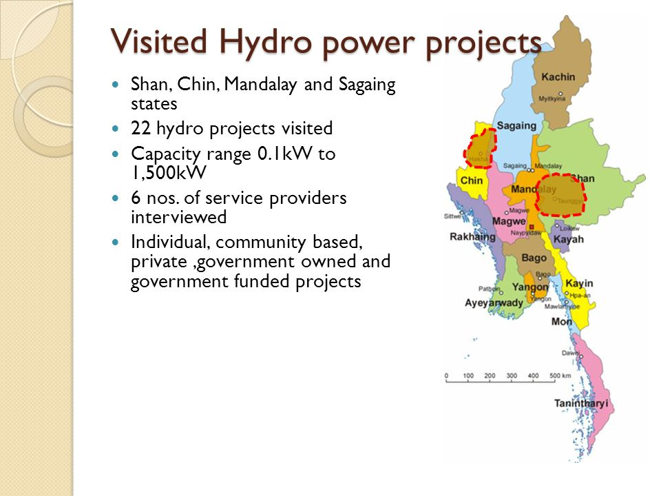 Visited Hydro power projects