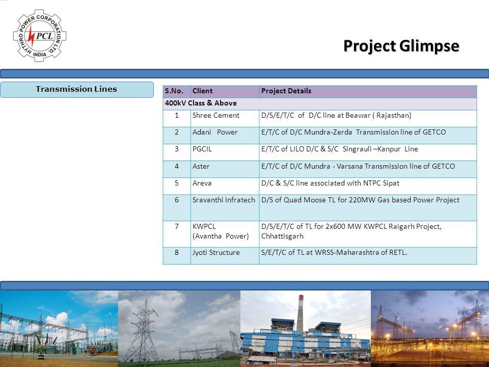 Project Glimpse S.No. Client Project Details 400kV Class & Above 1