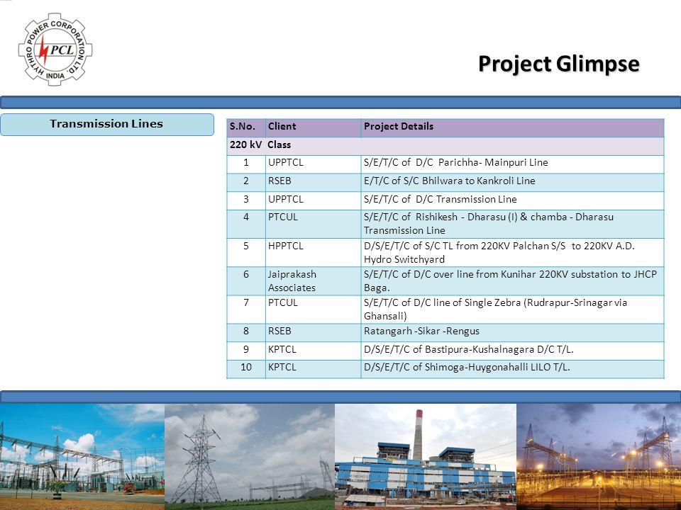 Project Glimpse S.No. Client Project Details 220 kV Class 1 UPPTCL